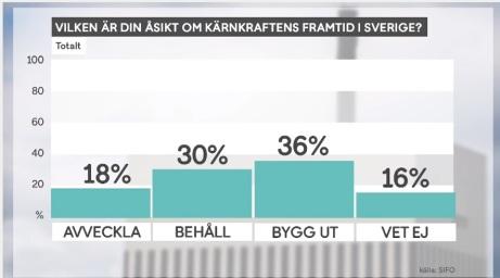 TV4 opinion 20190827