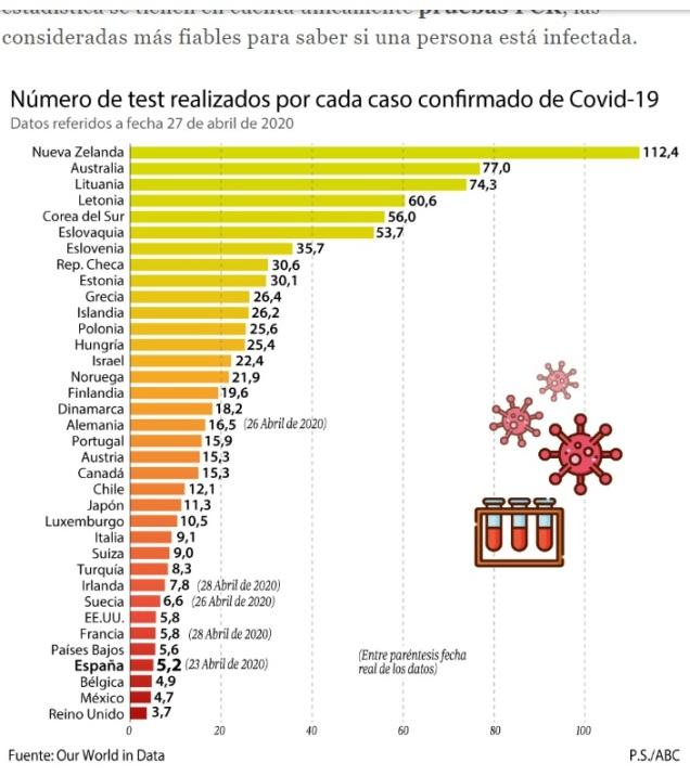 Spansk media drar slutsatser